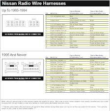 1995 honda civic radio wiring diagram kiosystems me  at Wiring Harness Stereo 94 Honda Civic To Aftermarket