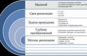 Современная Банковская система Банковская система России Особенности Развития Современной Банковской Системы России