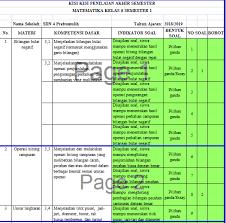 Setiap item berisi 4 (empat) opsi jawaban. Kisi Kisi Soal Penilaian Akhir Semester Pas Matematika Kelas 6 Dan Kunci Jawaban Semester 1 Info Pendidikan Terbaru