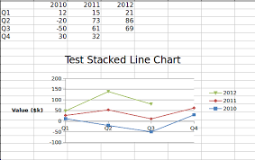 Tick Labels Displacement When Using Line Chart With Negative