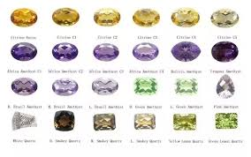 Amethyst Color Chart Lately Ive Seen Jewelry Set With Green Amethyst Stones