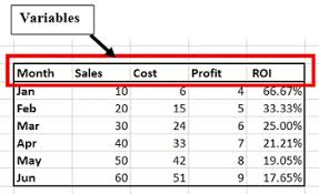 Excel Chart With 4 Variables Best Excel Charts Types For Data Analysis Presentation And