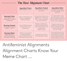 The Beer Alignment Chart Ingredient Rebel If It Doesnt