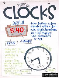 Measurement Of Time Chart Anchor Chart Planogram Vol 6 Measurement Time Math