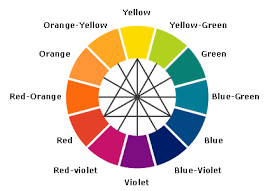 Complementary colours are colours directly across from each other on the  colour wheel. I would say that the majority of colours go with light blue,  ...