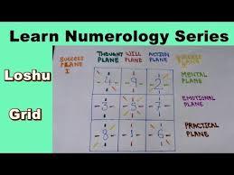 Learn Numerology Loshu Grid I Lo Shu Square 2018 I Lo Shu