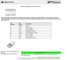 apple ipod connector pinout beautiful funky usb port wiring diagram pattern electrical circuit diagram