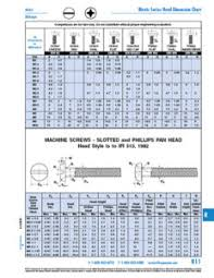 American Screw Size Chart Spaenaur Charts Guides Spaenaur