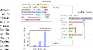 In Textual Analogy Parsing Tap One Maps Analogous Facts