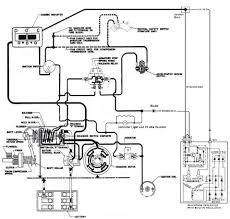 Wiring diagram of car starter wiring diagram schemes