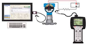 rosemount products for safety instrumented systems rosemount in order to ensure that you select the proper prior use documentation you must determine the software revision of your 3051s pressure transmitter