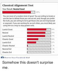 Chaotic Neutral Chart Test Classical Alignment Test Your Result Neutral Good 87 You