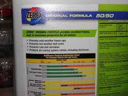 Zerex Coolant Compatibility Chart Coolant Recommendations Buick Pre War Technical