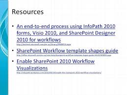 sharepoint workflow templates download visio workflow templates download tangledbeard
