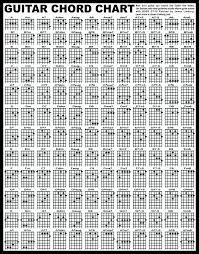 Guitar Bar Chords Chart Pdf Accomplice Music
