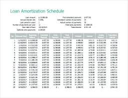 amortization schedule with extra payments spreadsheet loan amortization schedule with extra payments excel what is