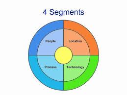 Target Segment Chart Template