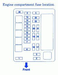2000 mitsubishi mirage fuse box diagram wiring diagram 2003 mitsubishi galant fuse box location at 2003 Mitsubishi Galant Fuse Box Diagram