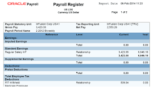 What Is A Payroll Register Using Analytics And Reports