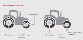 Conversion Possibilities Tractor Tyres Heuver