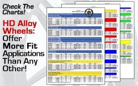 Utv Wheel Weight Chart Sti Tire Wheel Atv And Utv Tires Wheels And Kits Part 7