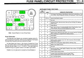 1993 lincoln town car fuse box diagram lincoln wiring diagram 2005 lincoln town car fuse box diagram at 2003 Lincoln Town Car Fuse Box
