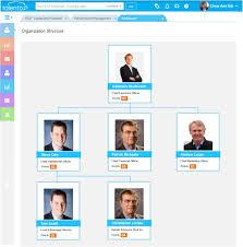 Talentoz Comprehensive Hcm On Cloud Hr Solution Talent