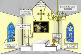 image depicting a church filled with expensive and flashy gold and silver treasures including paintings and