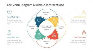 Diagram Venn Ppt Infographic Venn Diagram Ppt Slidemodel