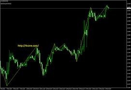 Gann Swings Xvi Forex Mt4 Indicator Free Download Mt4