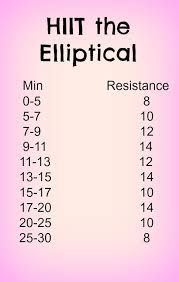 hiit elliptical workout let s try it ashleigh bee in our bonnet mitchell