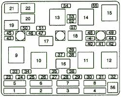 2007 chevy tahoe fuse box diagram 1999 chevy bu fuse box 1999 wiring diagrams online