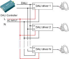 dali led driver wiring diagram wiring diagrams euchips 12v 700ma dali constant cur dimmable led driver view dali dimming wiring diagram