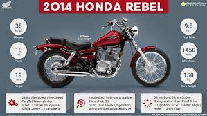 honda motorcycles 2014 cruiser. honda rebel cruiser bike in india1100jpg motorcycles 2014 g