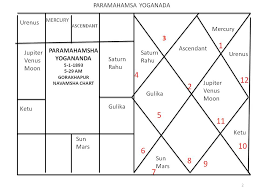 House Part 12 9th House Astronidhi