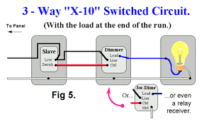 3 way wiring diagram dimmer how to install a dimmer switch with 3 3 Wire Dimmer Switch Wiring Diagram wiring a 3 w car wiring diagram download tinyuniverse co 3 way wiring diagram dimmer 3 Dimmer Switch Installation Diagram