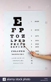 Health Care Medicine And Vision Concept Woman With Eye