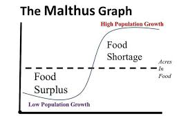 introduction to sociology population figure