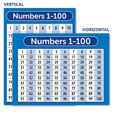 Image Of Number Chart 1 100 Numbers 1 100 Poster Chart Laminated Double Sided 18x24
