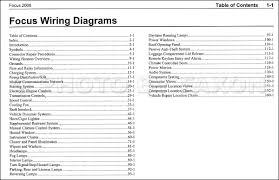 2008 ford focus wiring diagram manual original for alluring 2003 2013 ford focus wiring diagram at 2012 Ford Focus Wiring Diagram Pdf