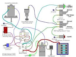 borg warner t 85n overdrive wiring page this can be used for one you ve bought outright and have no original circuits for or modifying