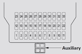 acura mdx (2007 2008) fuse box diagram auto genius Acura Fuse Box acura mdx fuse box interior acura fuse box