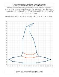 The Cartesian Art Halloween Witch Hat math worksheet from the ...