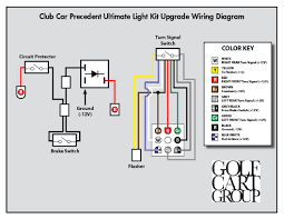 95 club car wiring diagram 95 wiring diagrams description club car wiring diagram