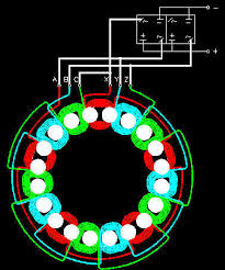 wind turbine stator wiring diagram wiring diagram thebackshed rewiring the smartdrive wind turbine stator wiring diagram