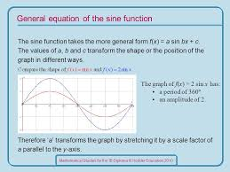 mathematical stus for the ib diploma hodder education 2010 general equation of the sine function