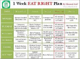 diabetic diet meal plans pre diabetes diet plan recipes pre diabetes diet meal plan