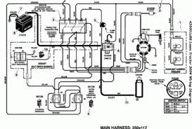 ford tractor starter solenoid wiring diagram ford ford 3000 ignition switch wiring diagram wiring diagram on ford tractor starter solenoid wiring diagram
