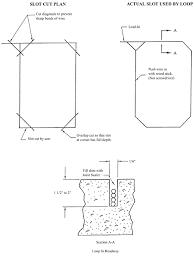 print article inductive loop guide slot cuts diag 1 gif