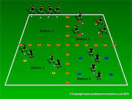 soccer specific circuit